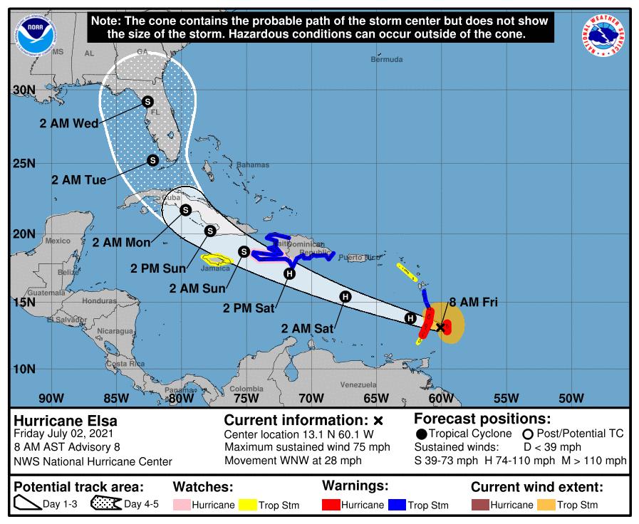 Hurricane Elsa's path